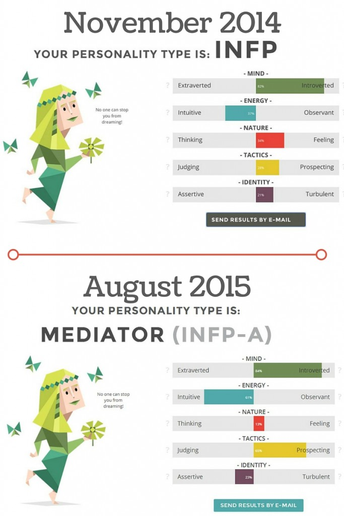 INFP 2014-2015